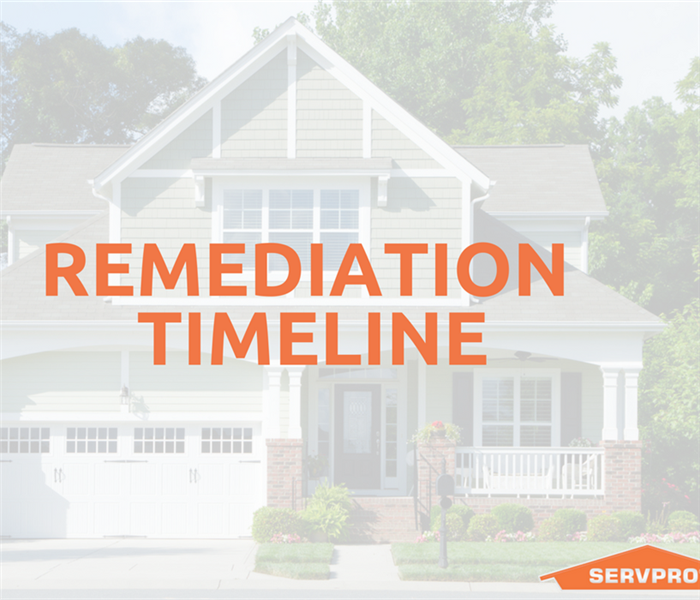 Commercial How Long Will Remediation Take?